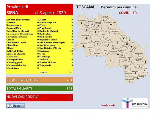 Cartina Toscana Provincia Di Siena.La Provincia Di Siena Resiste Al Covid Attualita Siena
